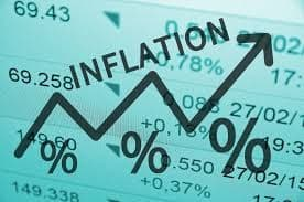 Cost of Inflation Index-CII
